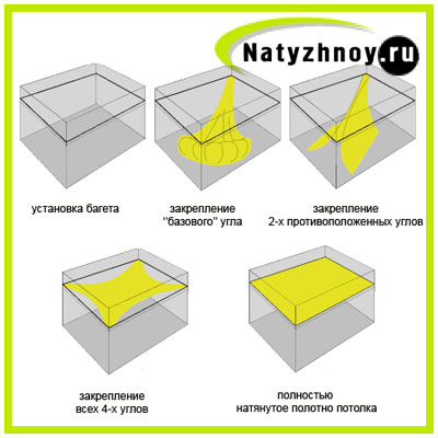 Comment poser un plafond suspendu en ba13 sarcelles estimation cout de construction d 39 une - Plafond suspendu insonorisant ...